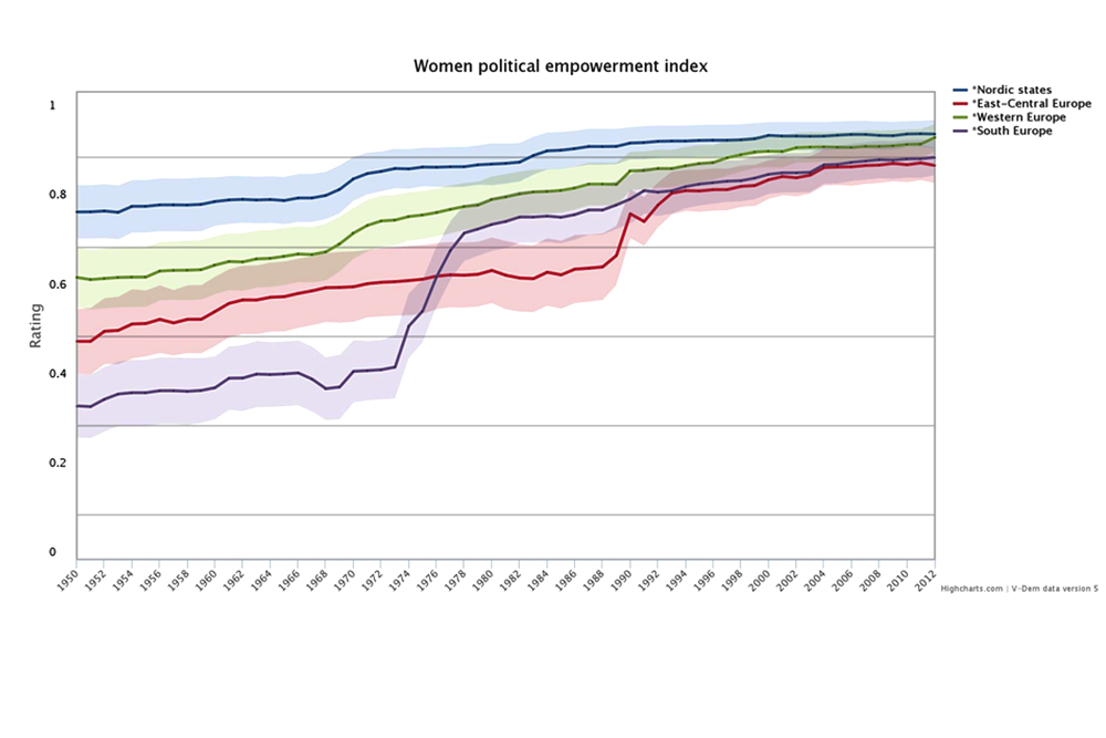 womens index